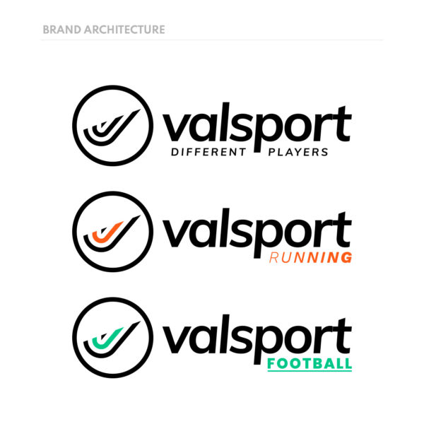 Valsport